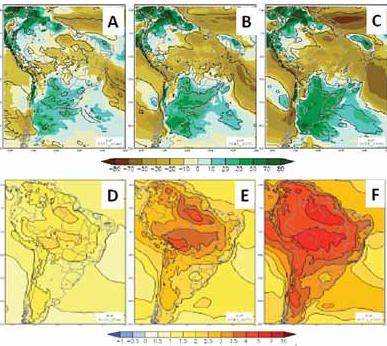 Cenários climáticos futuros - Inpe