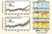 Imagem Pesquisadores do INPE alertam sobre mudanças climáticas globais