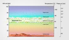Imagem Descoberta de Fosfina em Vênus explicada por especialista em Astrobiologia do INPE MCTI