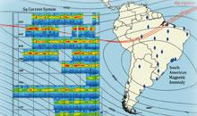 Imagem Encontro de previsores de Clima Espacial destaca rede Embrace MagNet