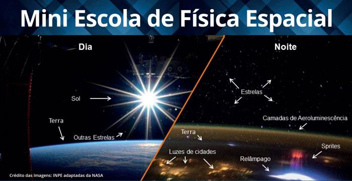 Miniescola de Física Espaciais